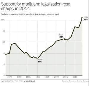 marijuana, weed, cannabis, legalisation, harm reduction, reform, drugs